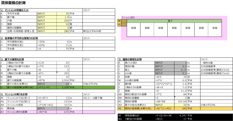 マンションの清掃面積の計算(廊下、階段、マンション回り)