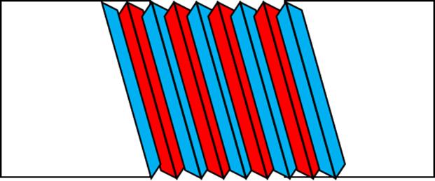 二条ねじの模式図